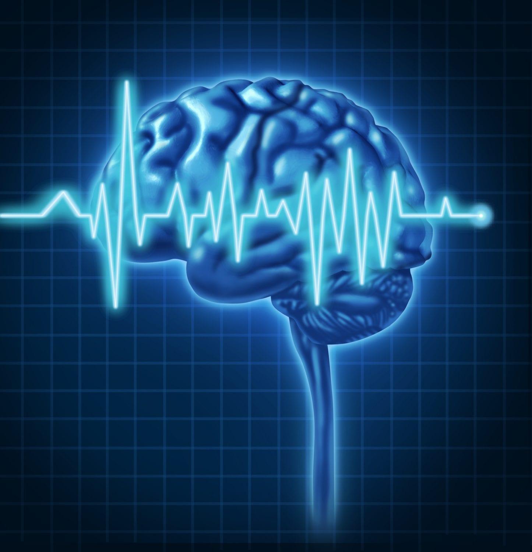 brain symptoms of sibo