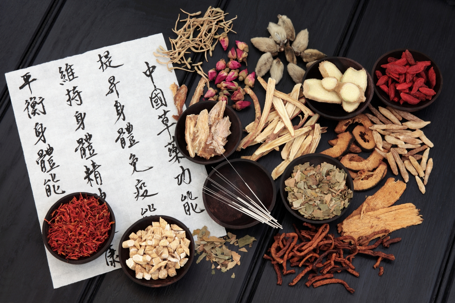 Chinese herbs for IBS