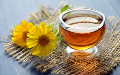 Best Tea for Inflammation